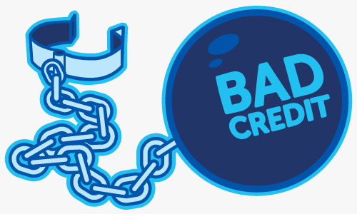 bad credit financing ball and chain
